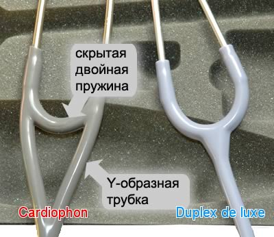 Скрытая пружина стетоскопа Cardiophon