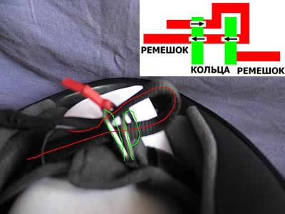 схема застежки два кольца мотошлема